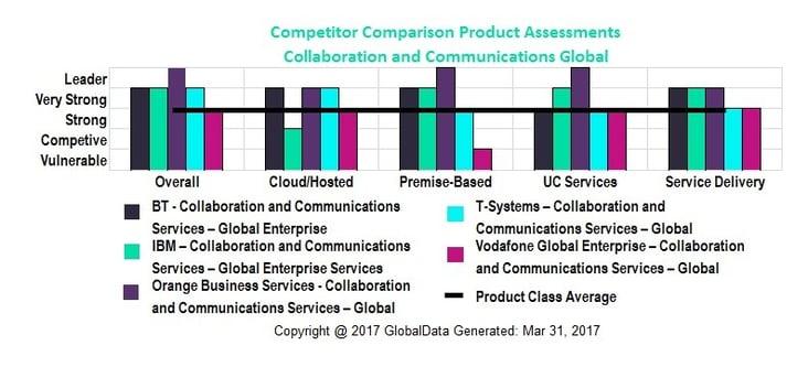Blog Cloud Collaboration.jpg
